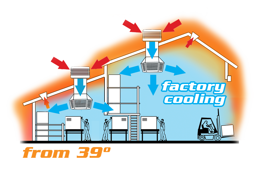 Evaporative Cooling Air Ability
